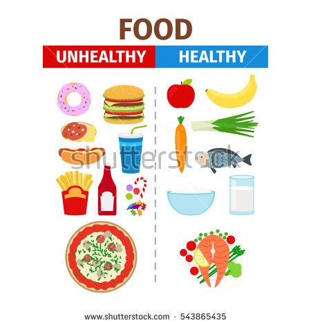 An essay on importance of healthy food